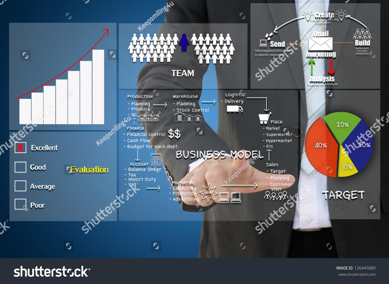 业务与经营理念-商业/金融