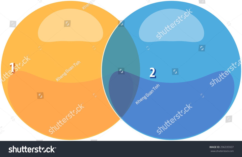 空白维恩经营战略理念图表图说明2-商业/金融,符号